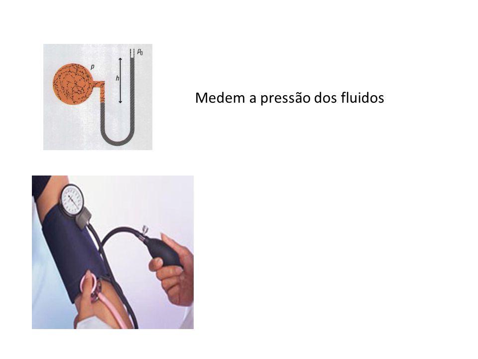 Medem a pressão dos fluidos