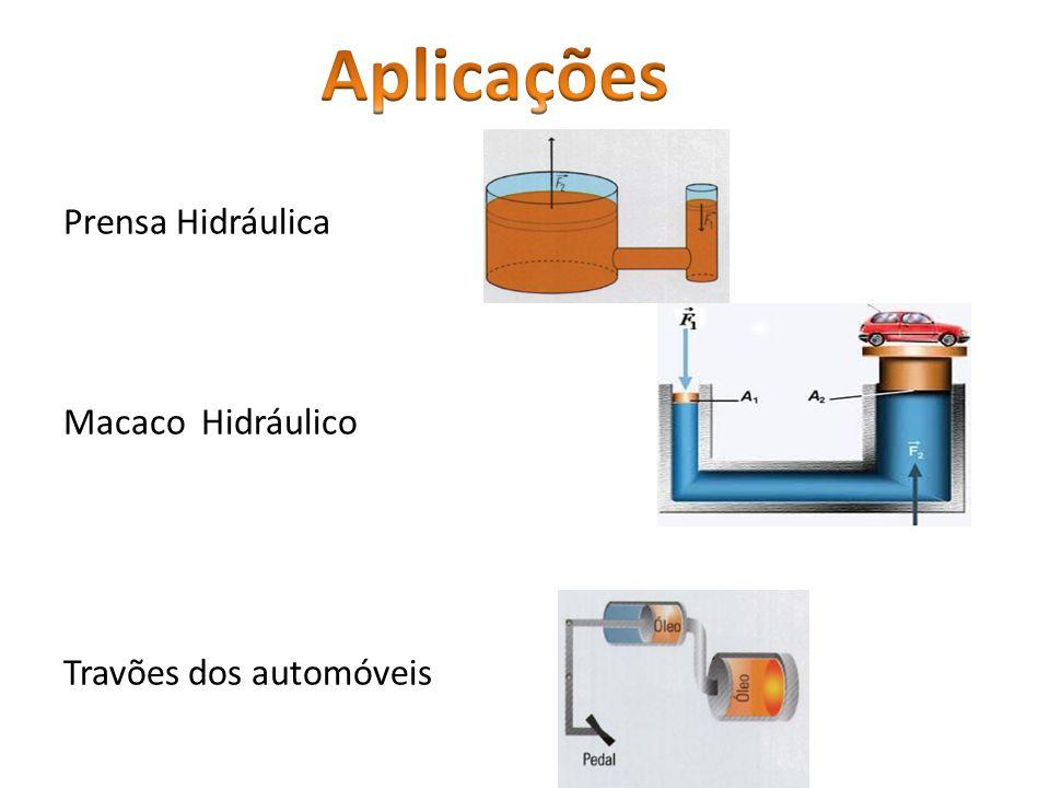 Aplicações Prensa Hidráulica Macaco Hidráulico Travões dos automóveis