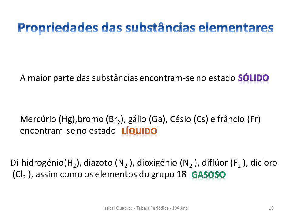 Propriedades das substâncias elementares