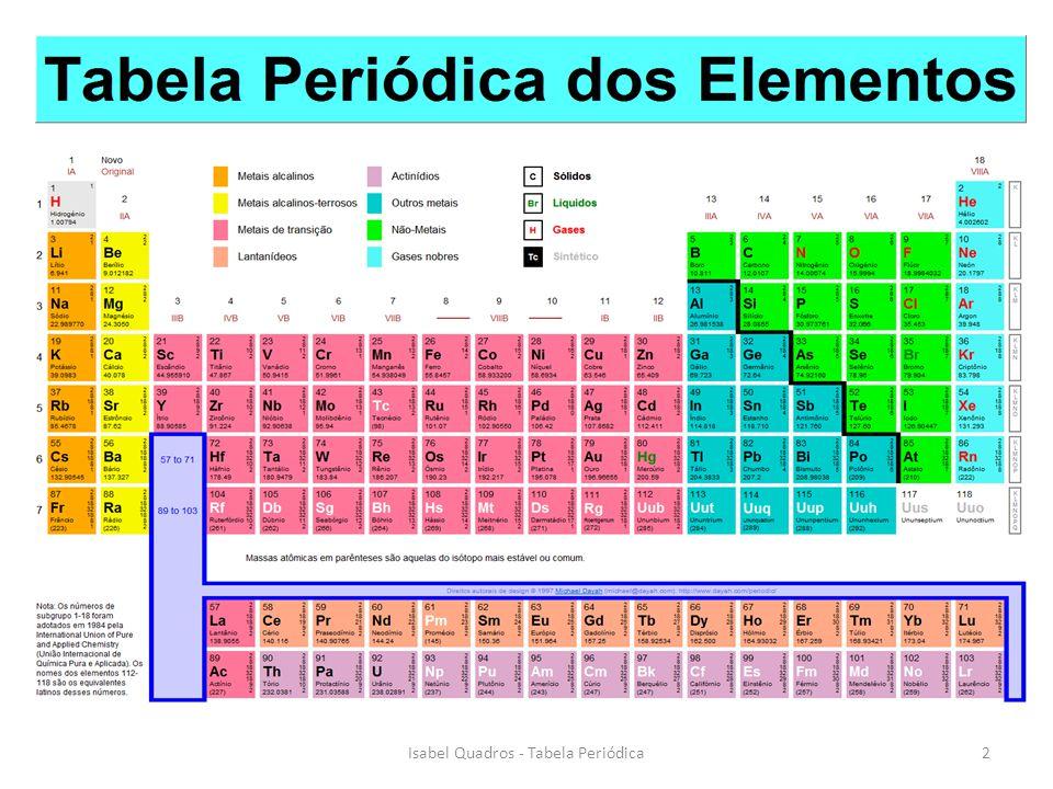 Isabel Quadros - Tabela Periódica
