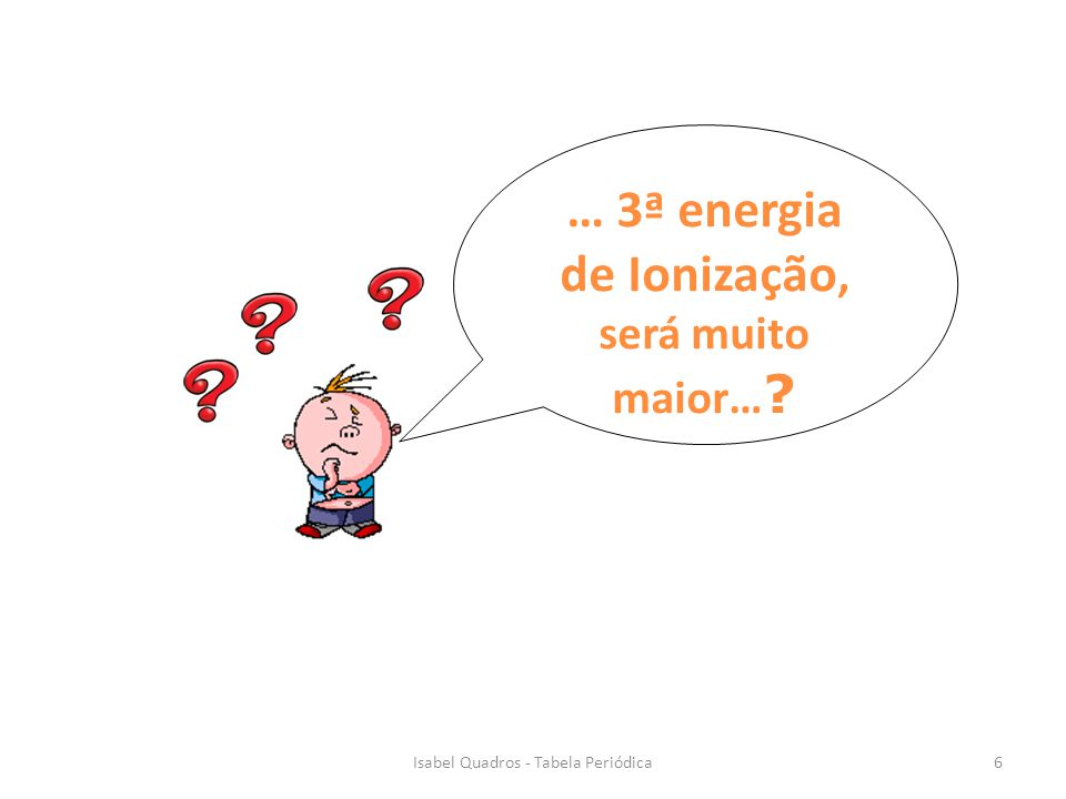 … 3ª energia de Ionização, será muito maior…
