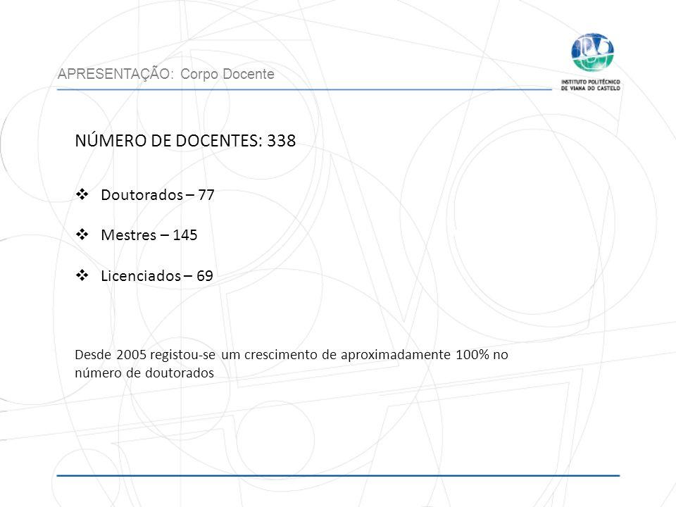 NÚMERO DE DOCENTES: 338 Doutorados – 77 Mestres – 145 Licenciados – 69