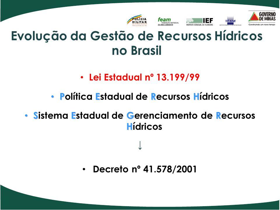 Evolução da Gestão de Recursos Hídricos no Brasil