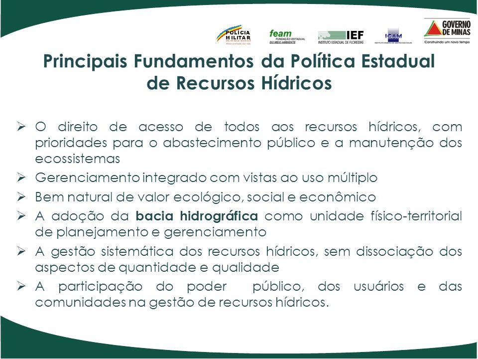Principais Fundamentos da Política Estadual de Recursos Hídricos