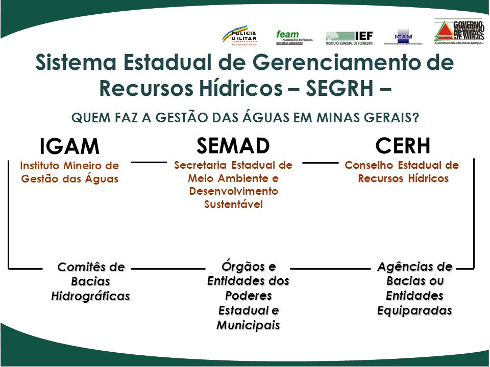 Sistema Estadual de Gerenciamento de Recursos Hídricos – SEGRH –