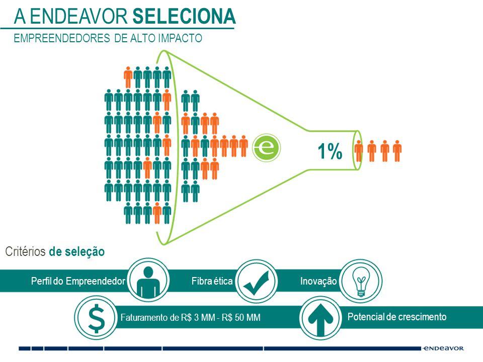 A ENDEAVOR SELECIONA 1% Critérios de seleção
