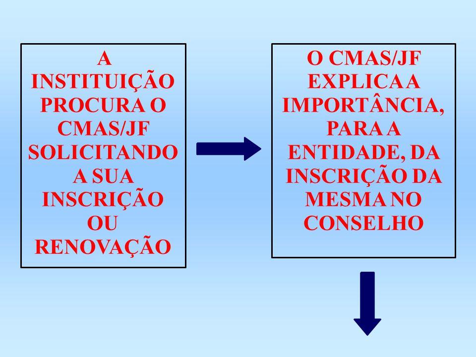 A INSTITUIÇÃO PROCURA O CMAS/JF SOLICITANDO A SUA INSCRIÇÃO OU RENOVAÇÃO