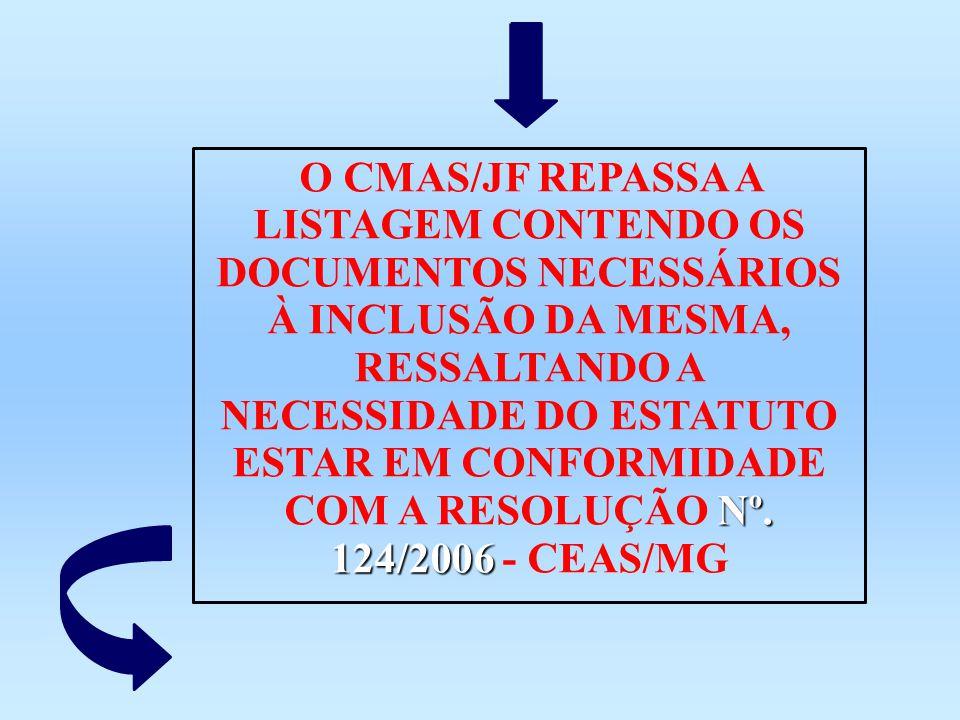 O CMAS/JF REPASSA A LISTAGEM CONTENDO OS DOCUMENTOS NECESSÁRIOS À INCLUSÃO DA MESMA, RESSALTANDO A NECESSIDADE DO ESTATUTO ESTAR EM CONFORMIDADE COM A RESOLUÇÃO Nº.