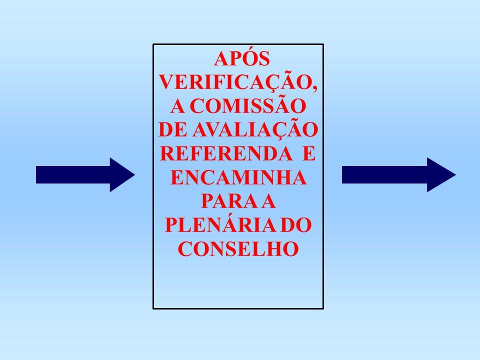 APÓS VERIFICAÇÃO, A COMISSÃO DE AVALIAÇÃO REFERENDA E ENCAMINHA PARA A PLENÁRIA DO CONSELHO