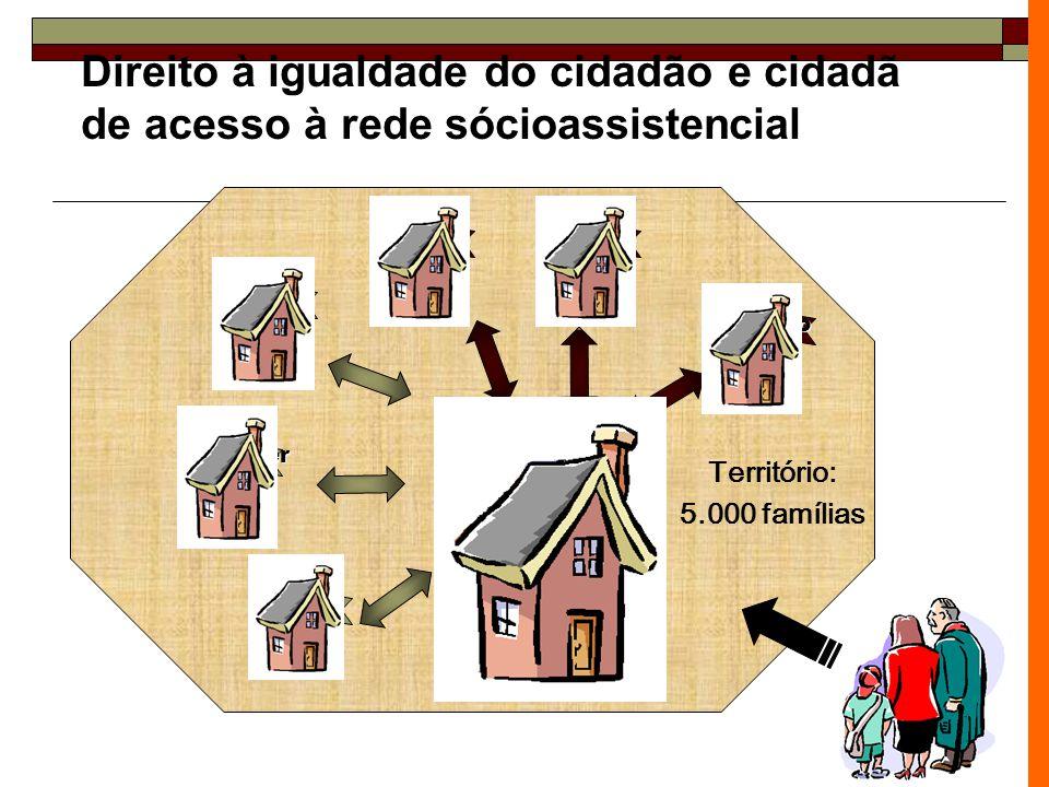 Direito à igualdade do cidadão e cidadã de acesso à rede sócioassistencial