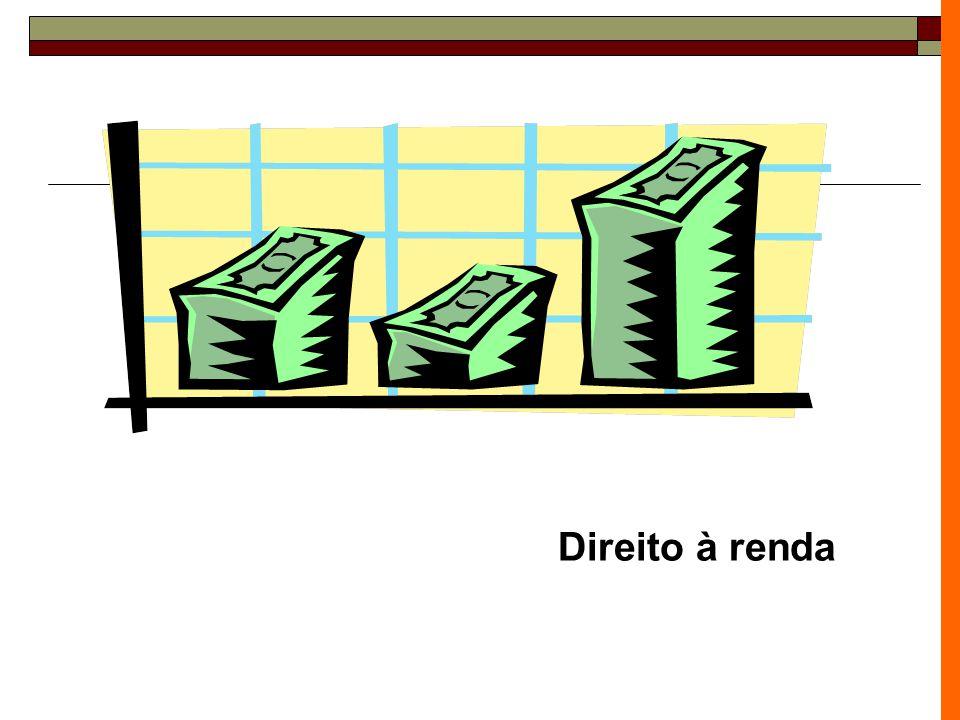 Direito à renda