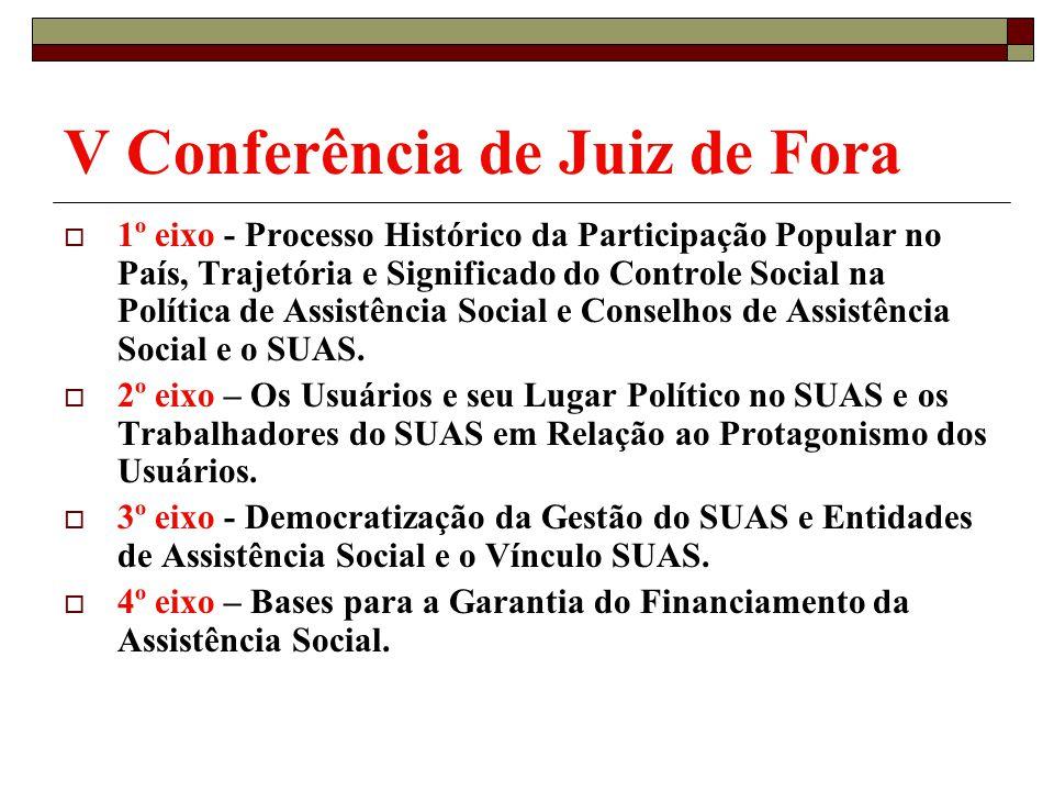 V Conferência de Juiz de Fora