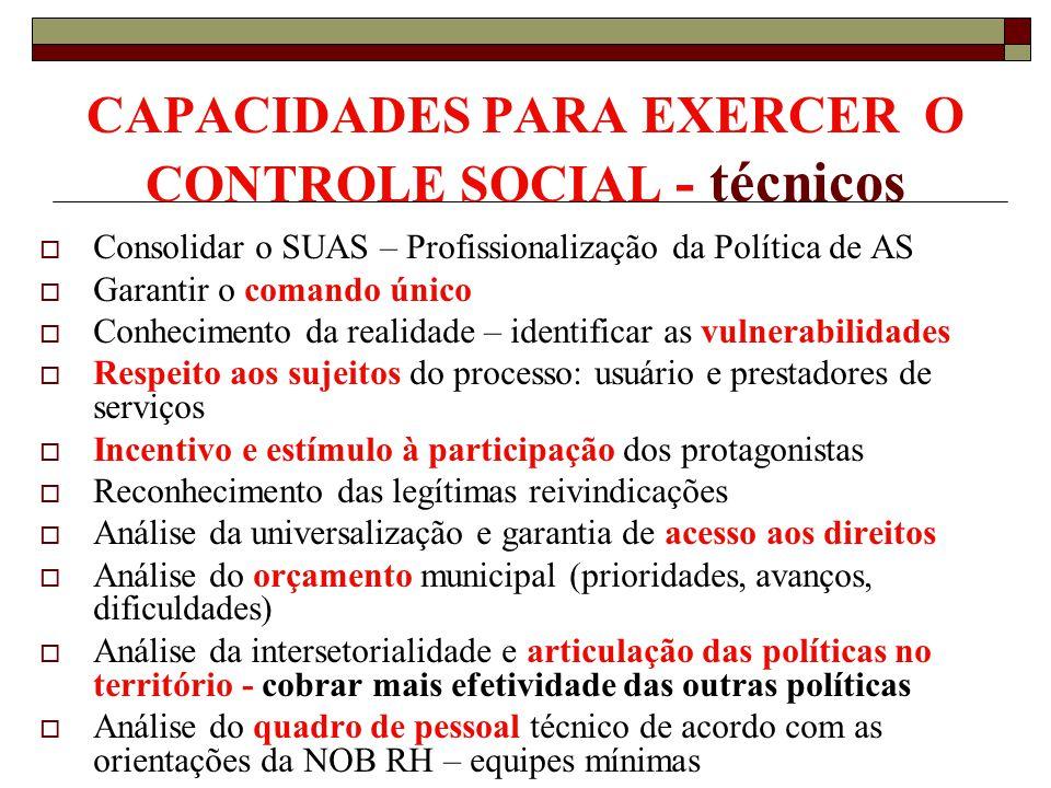 CAPACIDADES PARA EXERCER O CONTROLE SOCIAL - técnicos