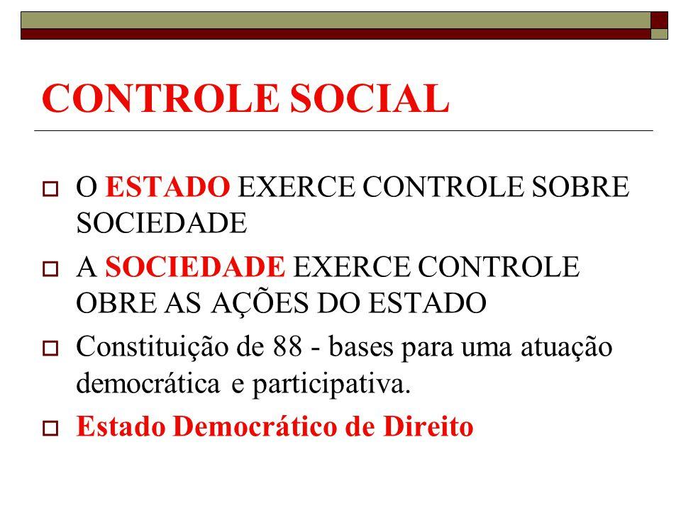 CONTROLE SOCIAL O ESTADO EXERCE CONTROLE SOBRE SOCIEDADE