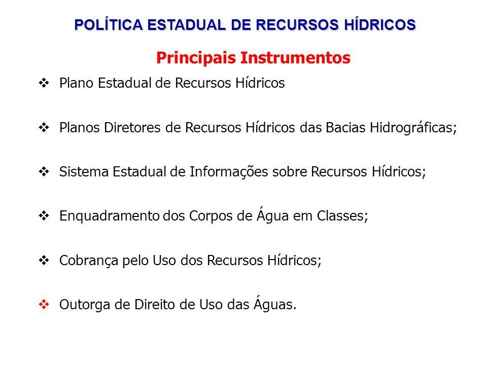 POLÍTICA ESTADUAL DE RECURSOS HÍDRICOS Principais Instrumentos