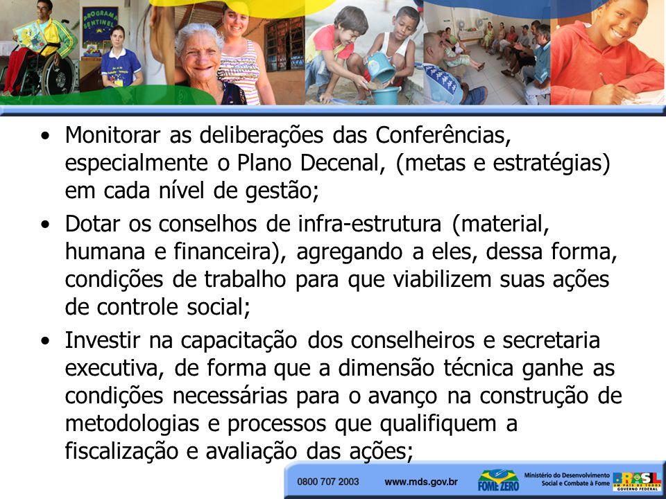 Monitorar as deliberações das Conferências, especialmente o Plano Decenal, (metas e estratégias) em cada nível de gestão;