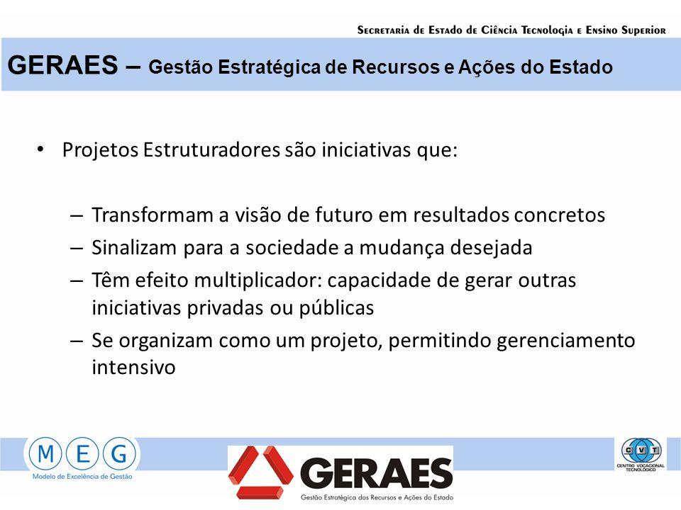 GERAES – Gestão Estratégica de Recursos e Ações do Estado