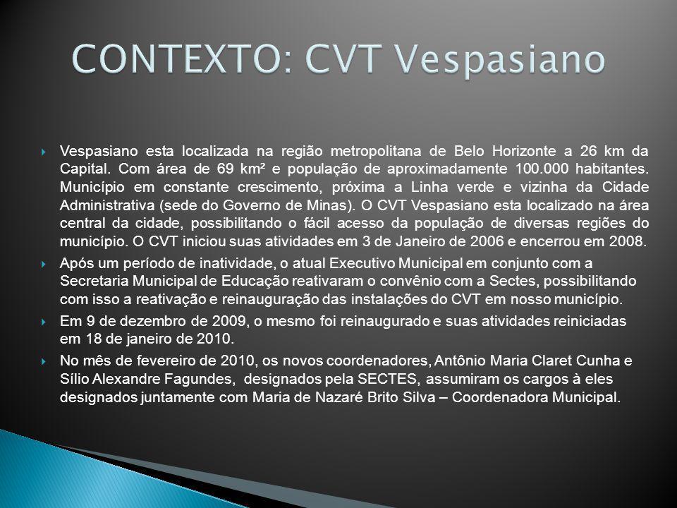 CONTEXTO: CVT Vespasiano