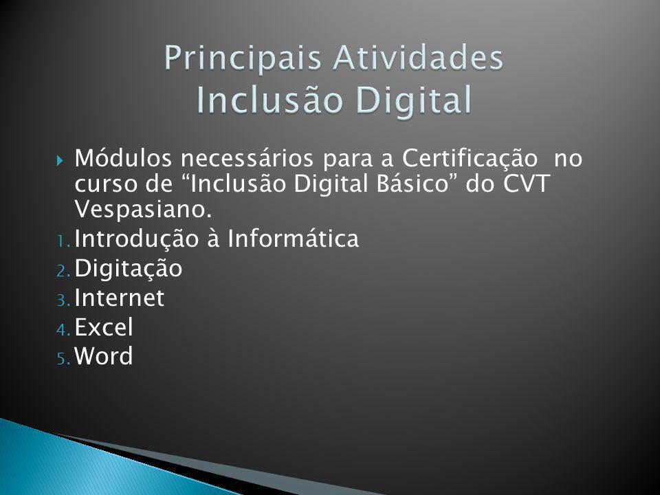 Principais Atividades Inclusão Digital
