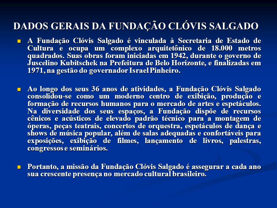 DADOS GERAIS DA FUNDAÇÃO CLÓVIS SALGADO
