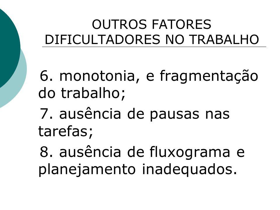 OUTROS FATORES DIFICULTADORES NO TRABALHO