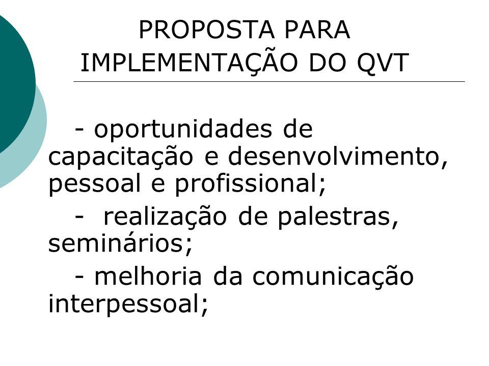 PROPOSTA PARA IMPLEMENTAÇÃO DO QVT. - oportunidades de capacitação e desenvolvimento, pessoal e profissional;