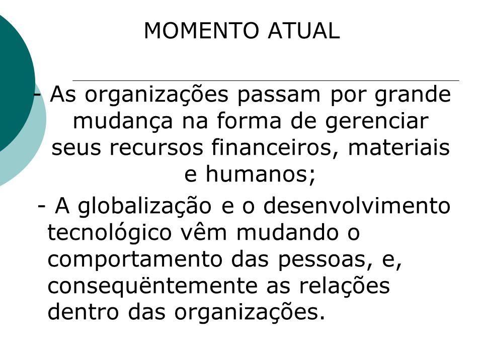 MOMENTO ATUAL - As organizações passam por grande mudança na forma de gerenciar seus recursos financeiros, materiais e humanos;