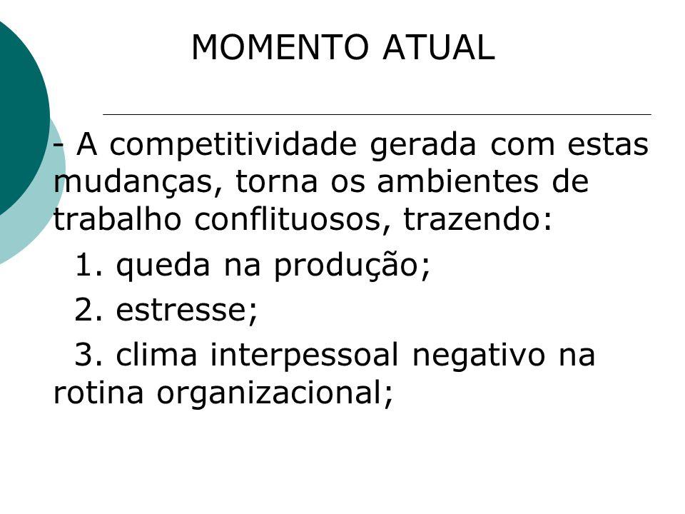 MOMENTO ATUAL - A competitividade gerada com estas mudanças, torna os ambientes de trabalho conflituosos, trazendo: