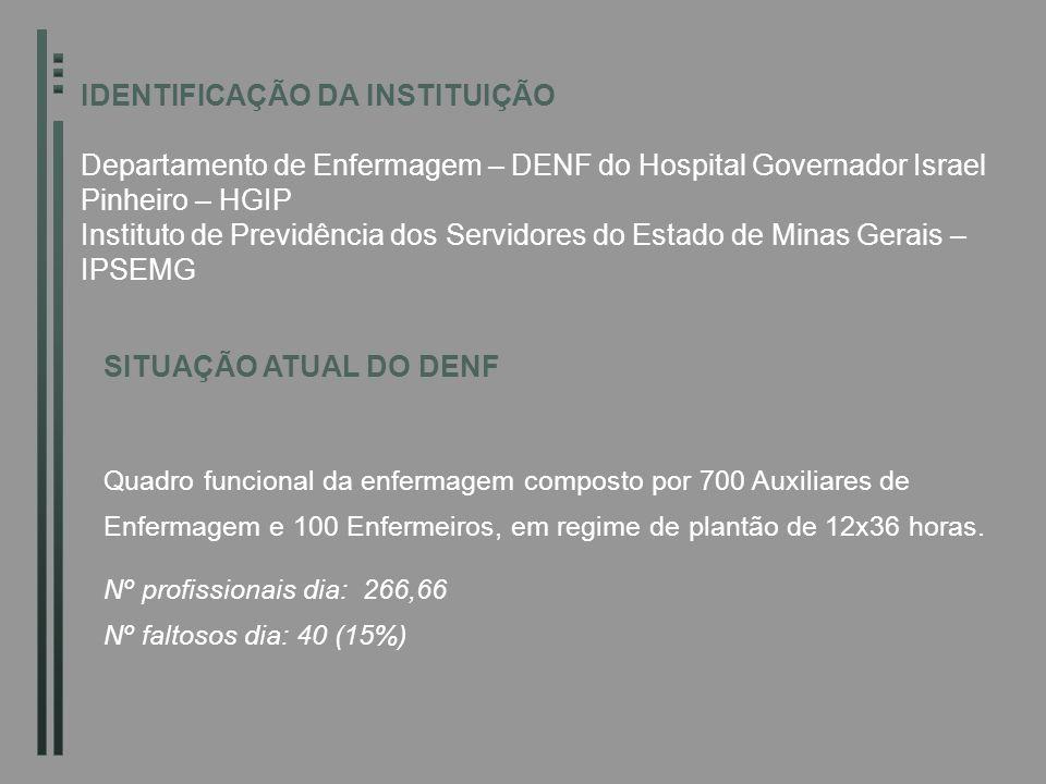 IDENTIFICAÇÃO DA INSTITUIÇÃO Departamento de Enfermagem – DENF do Hospital Governador Israel Pinheiro – HGIP Instituto de Previdência dos Servidores do Estado de Minas Gerais – IPSEMG
