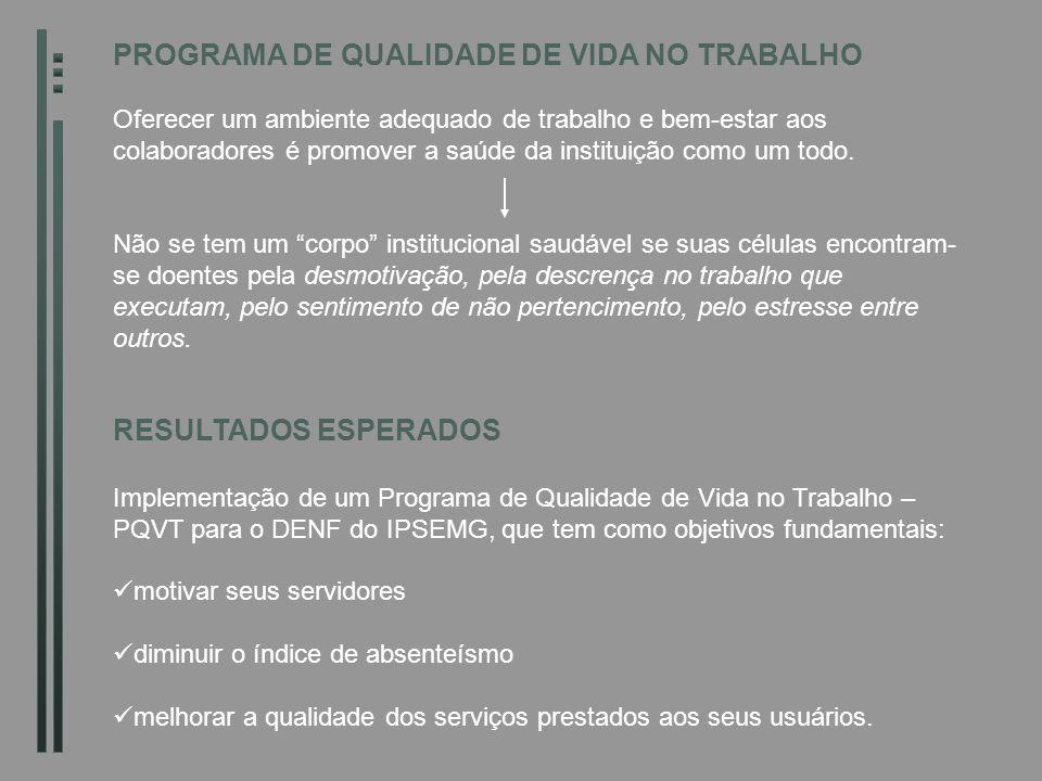 PROGRAMA DE QUALIDADE DE VIDA NO TRABALHO