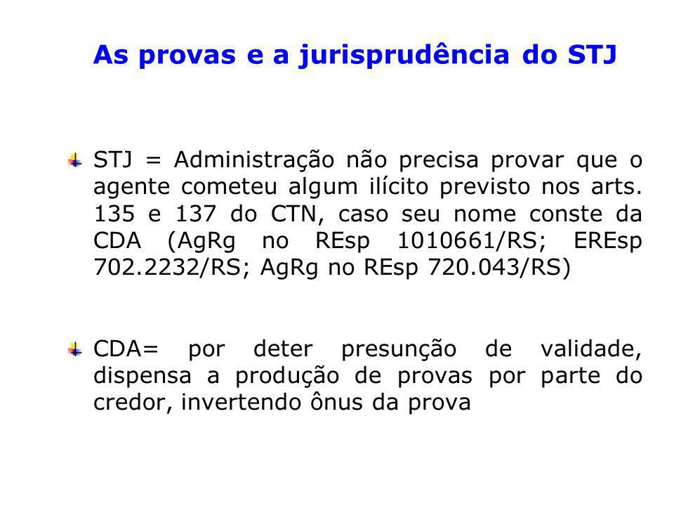 As provas e a jurisprudência do STJ