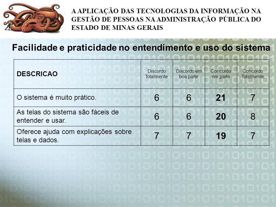 Facilidade e praticidade no entendimento e uso do sistema