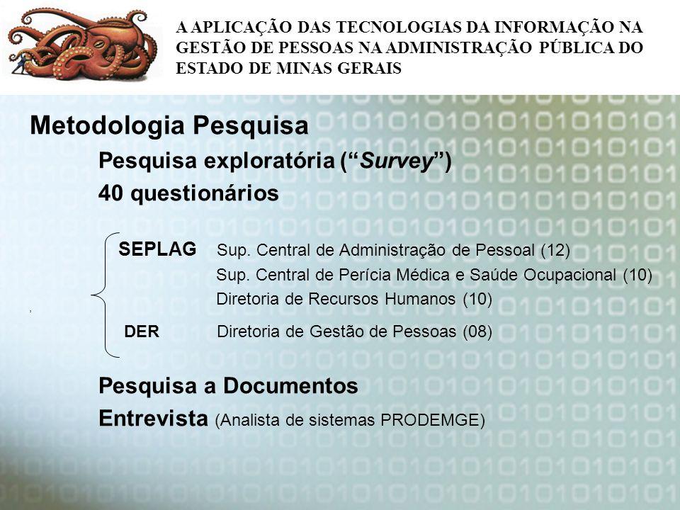 Metodologia Pesquisa Pesquisa exploratória ( Survey ) 40 questionários