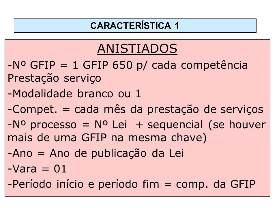 ANISTIADOS Nº GFIP = 1 GFIP 650 p/ cada competência Prestação serviço