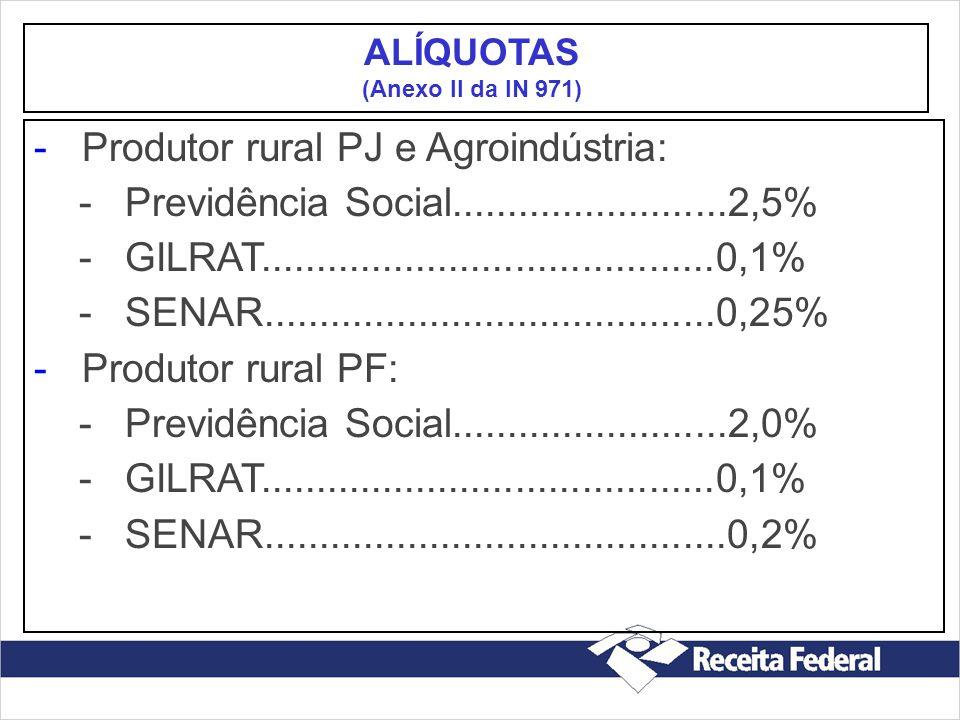 Produtor rural PJ e Agroindústria: