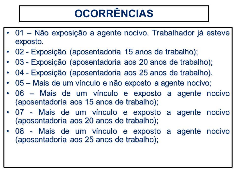 OCORRÊNCIAS 01 – Não exposição a agente nocivo. Trabalhador já esteve exposto. 02 - Exposição (aposentadoria 15 anos de trabalho);