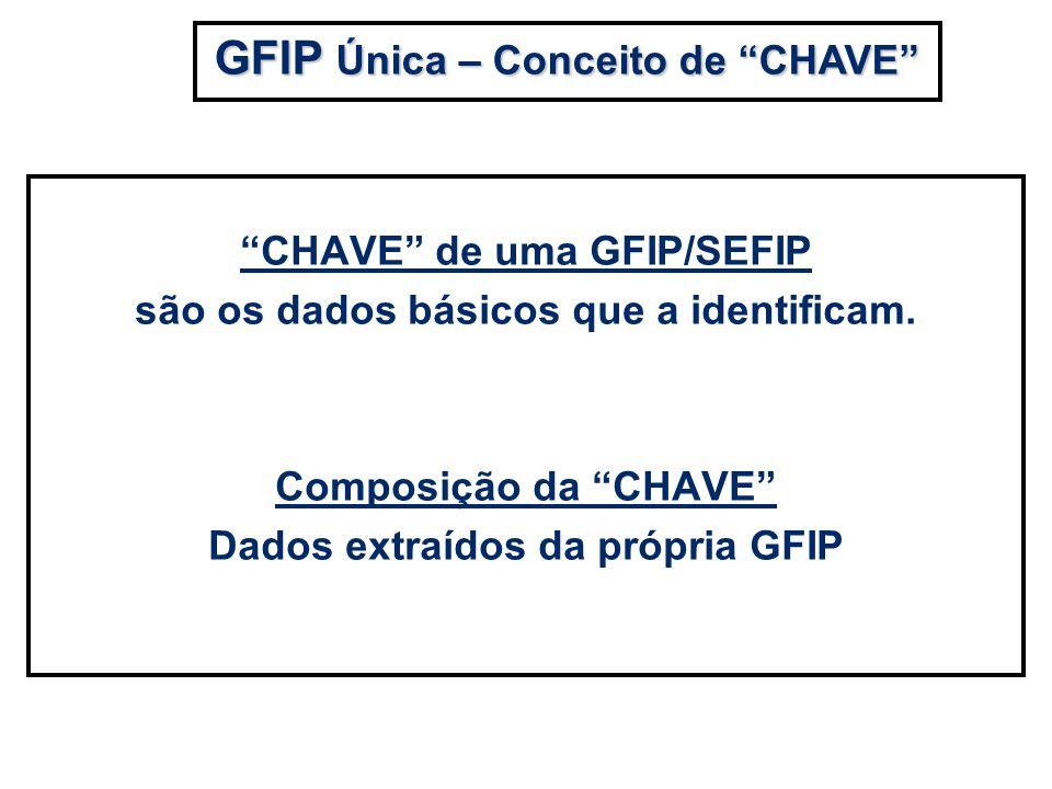 GFIP Única – Conceito de CHAVE