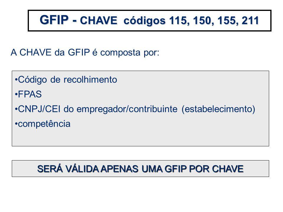 SERÁ VÁLIDA APENAS UMA GFIP POR CHAVE