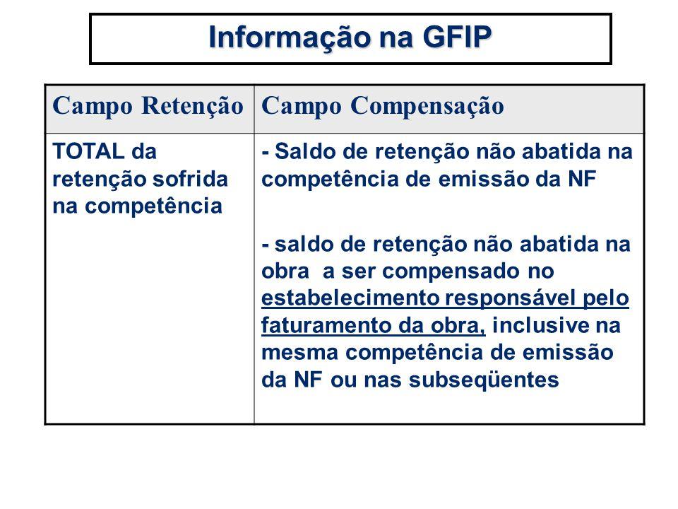 Informação na GFIP Campo Retenção Campo Compensação