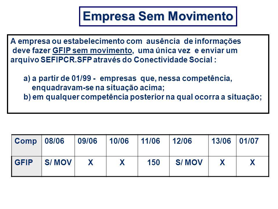 Empresa Sem Movimento A empresa ou estabelecimento com ausência de informações.