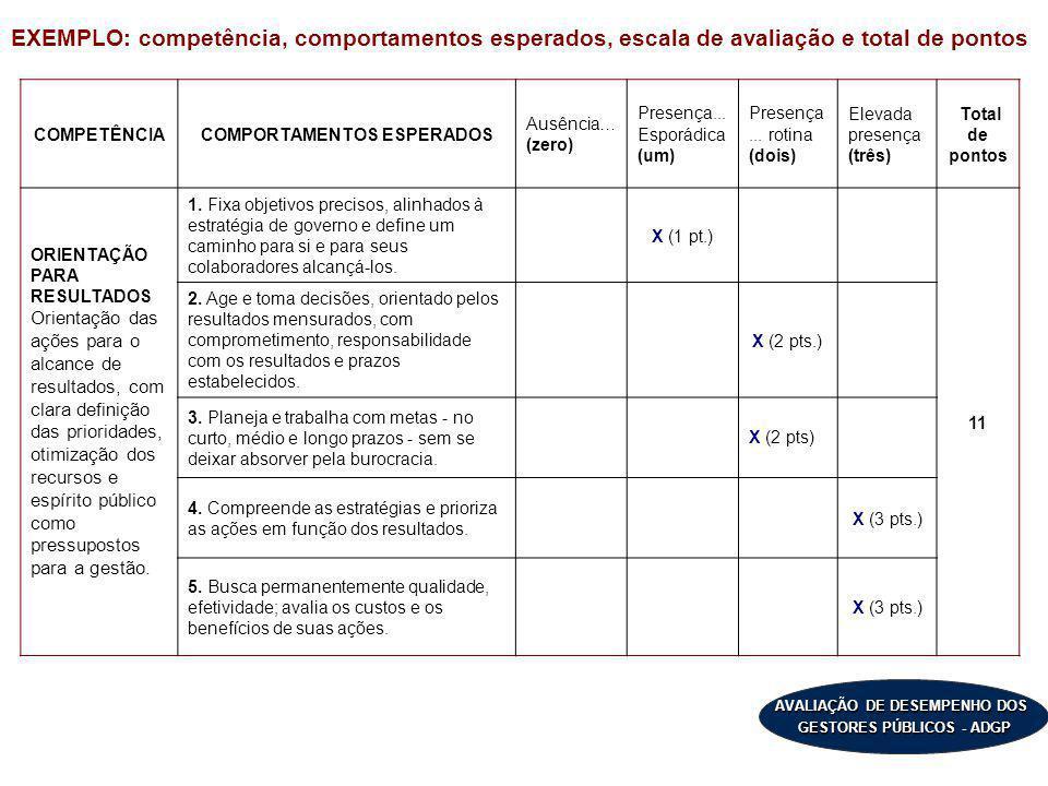 COMPORTAMENTOS ESPERADOS