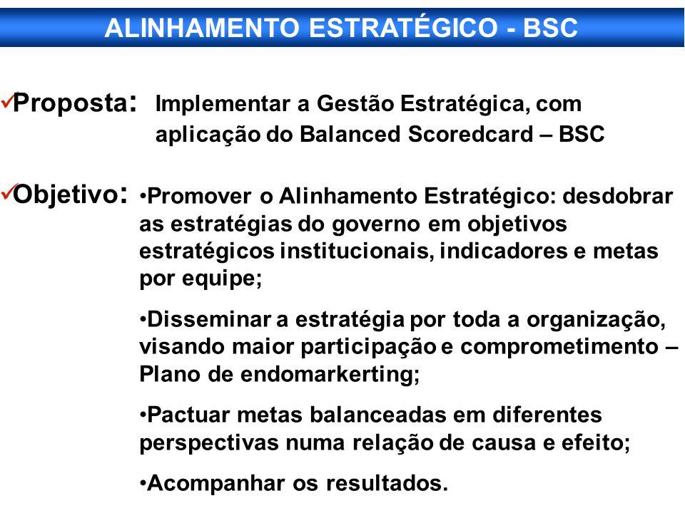 ALINHAMENTO ESTRATÉGICO - BSC