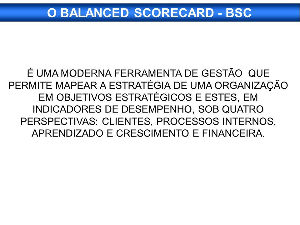 O BALANCED SCORECARD - BSC