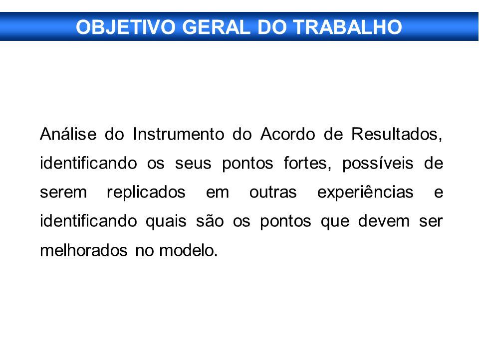 OBJETIVO GERAL DO TRABALHO