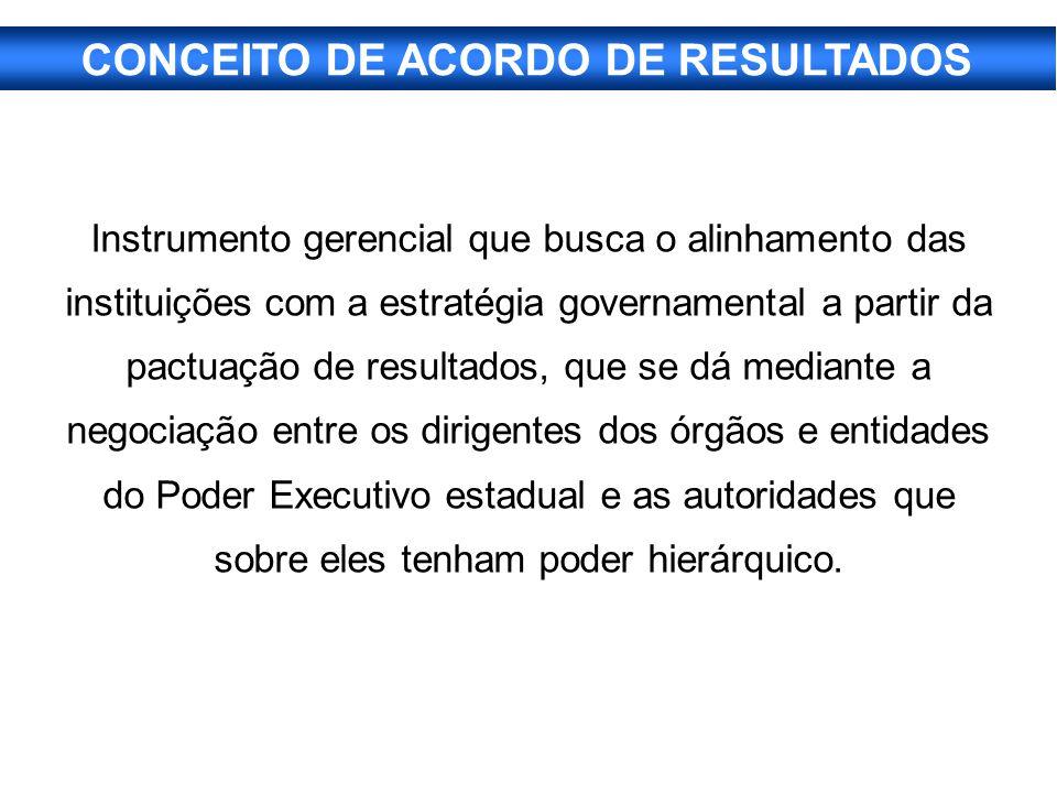 CONCEITO DE ACORDO DE RESULTADOS