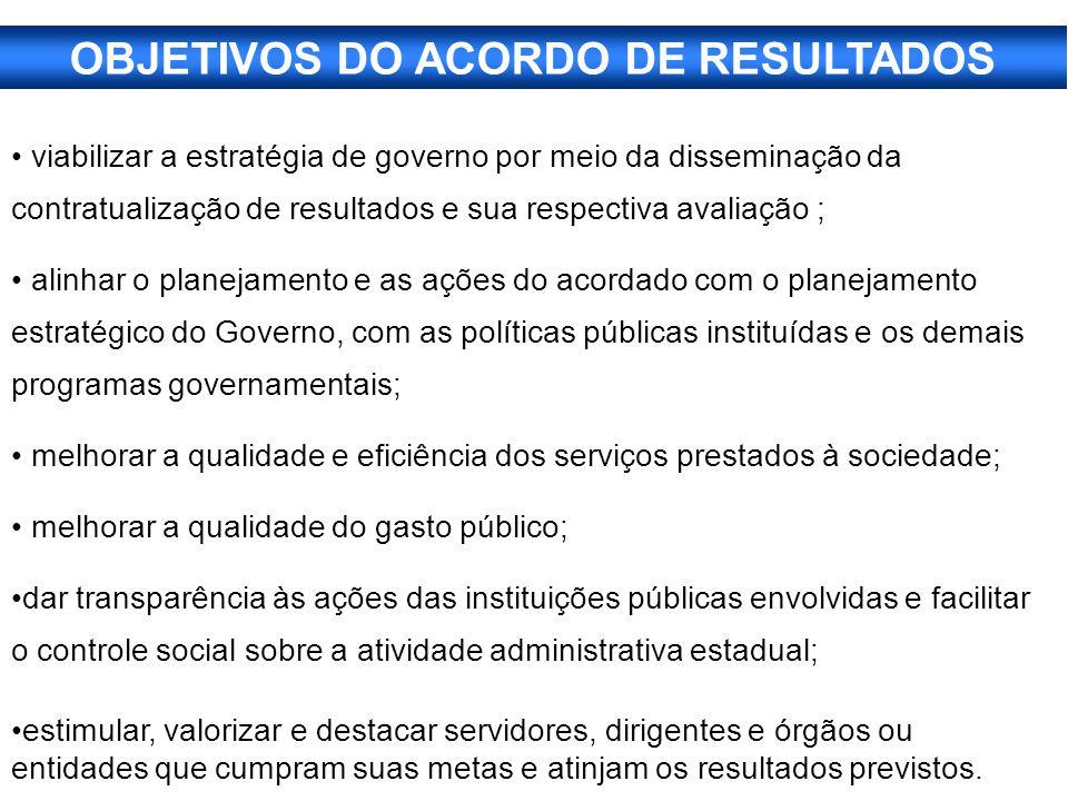 OBJETIVOS DO ACORDO DE RESULTADOS