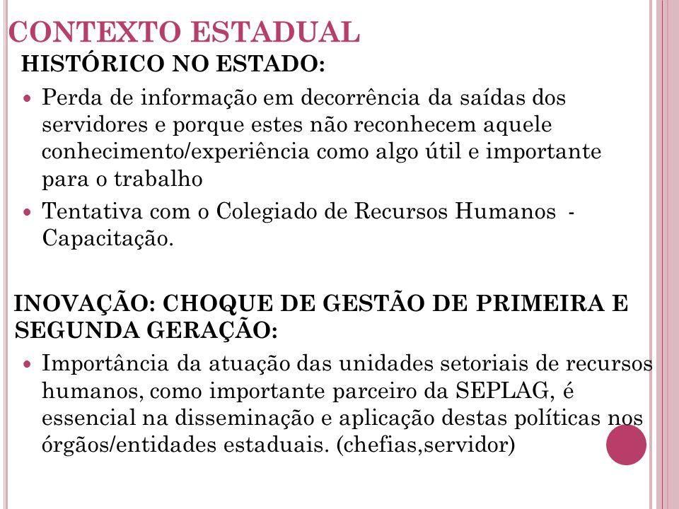 CONTEXTO ESTADUAL HISTÓRICO NO ESTADO: