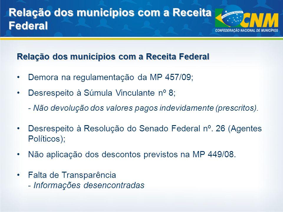 Relação dos municípios com a Receita Federal