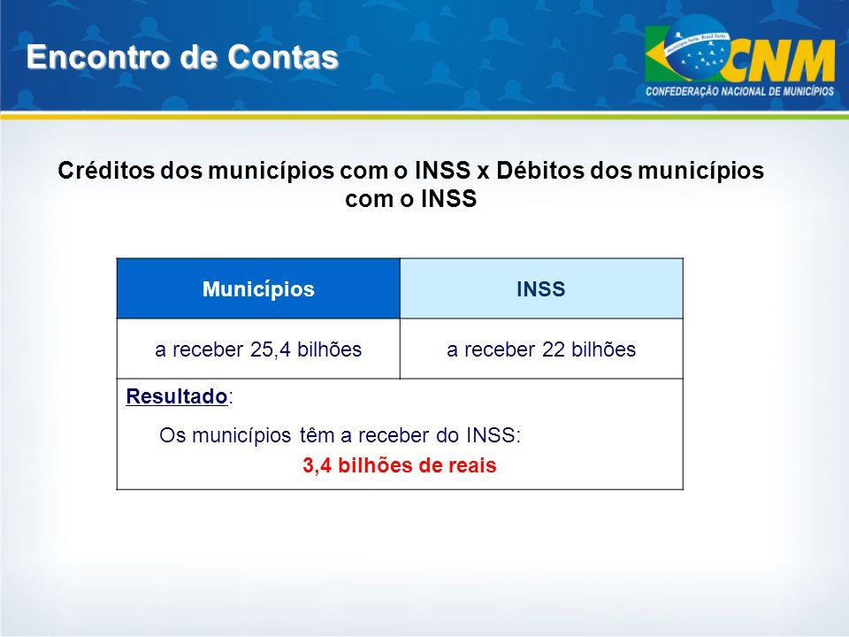 Créditos dos municípios com o INSS x Débitos dos municípios com o INSS