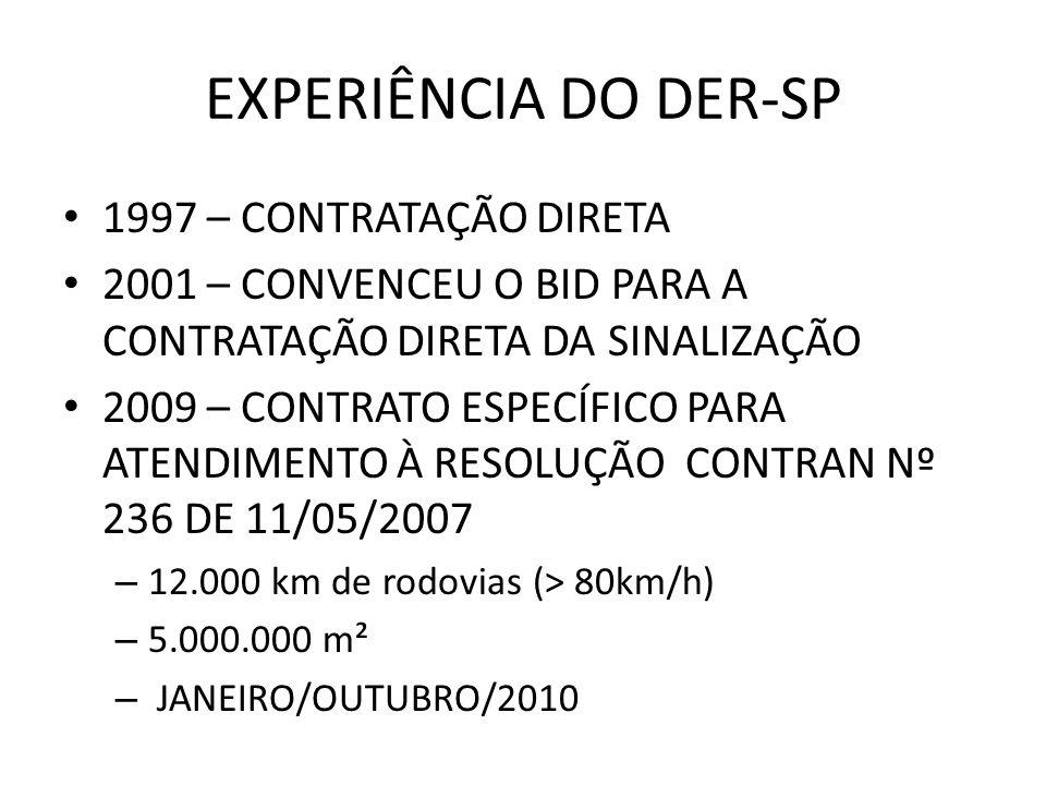 EXPERIÊNCIA DO DER-SP 1997 – CONTRATAÇÃO DIRETA
